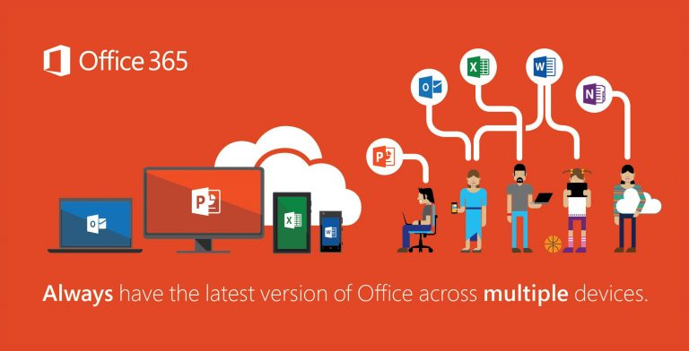 Office 365 opens up new potential - IT Support & Solutions - Dynamic Business Technologies